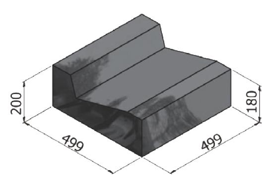 Albet – Ciek wodny trójkątny – Wymiary